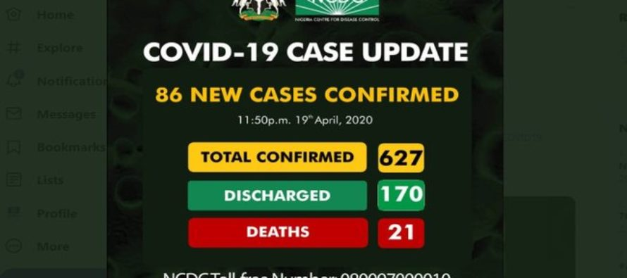 COVID-19: Nigeria Records 86 New Cases As Infection Toll Hits 627 ...
