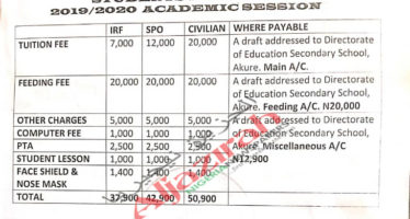 Treasury Single Account: Police Colleges Flout Policy